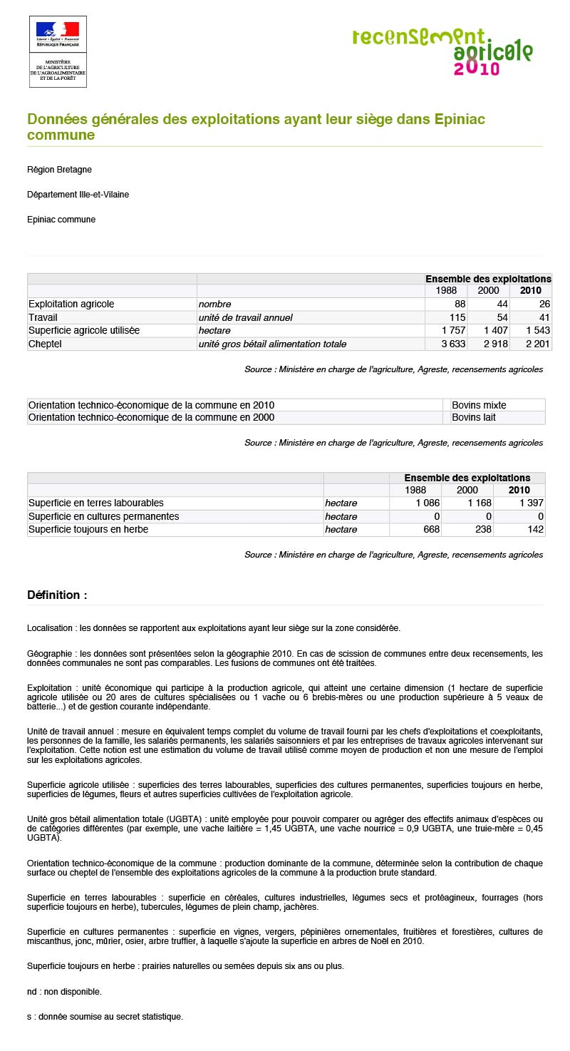 Fiche-Agriculture-1